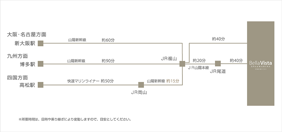 新幹線・電車の場合