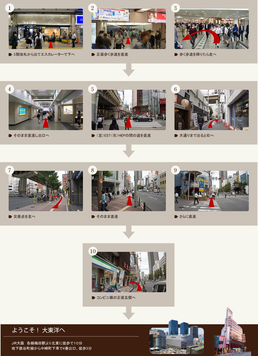 阪急梅田駅からの道順