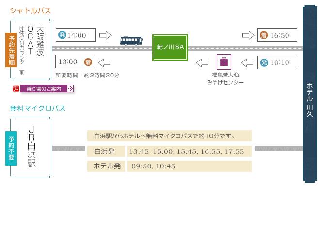 大阪なんば、JR和歌山から無料送迎シャトルバス
