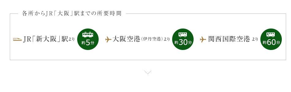 新大阪より約5分、大阪空港より約30分、関西国際空港より約60分
